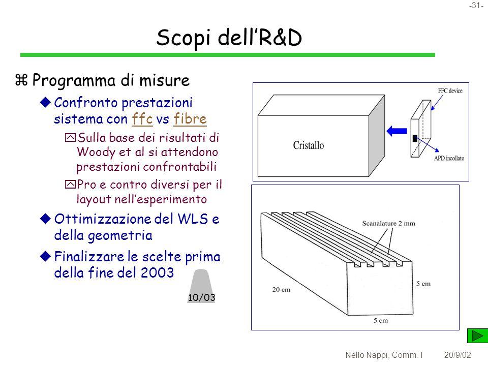 -31- Nello Nappi, Comm.