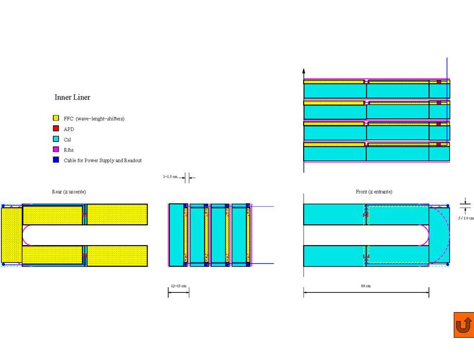 -32- Nello Nappi, Comm. I20/9/02 Possibile layout per sistema con ffc