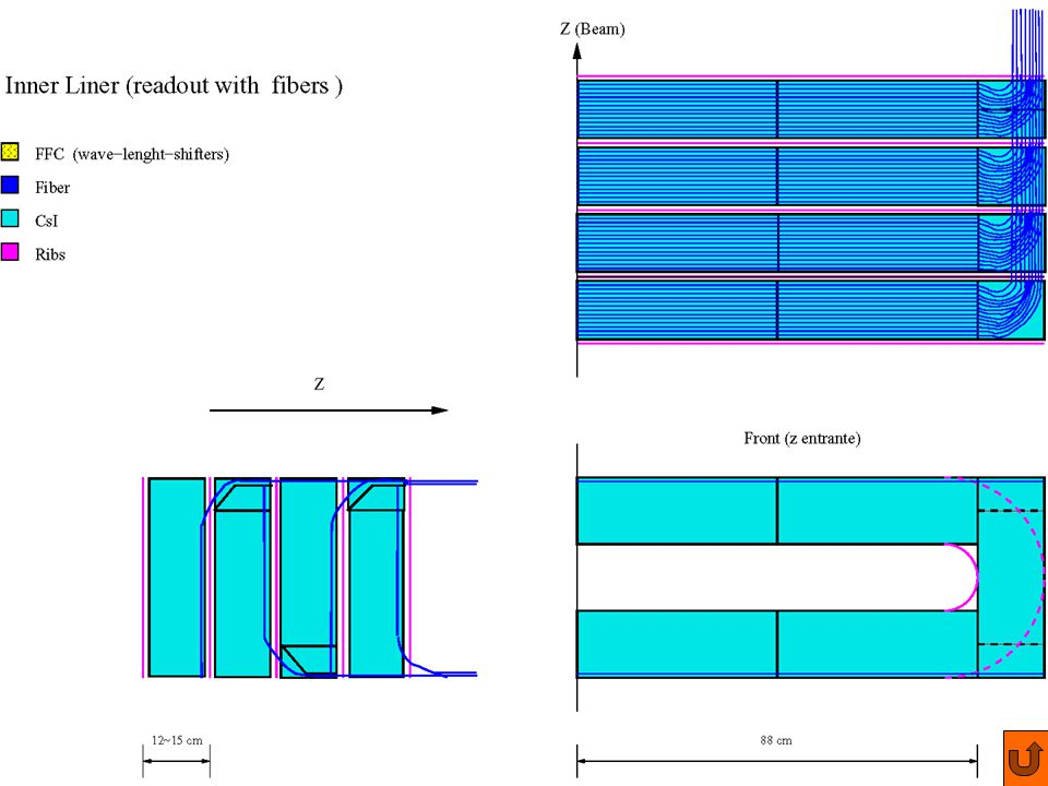 -33- Nello Nappi, Comm. I20/9/02 Possibile layout sistema con fibre