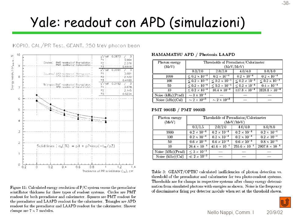 -38- Nello Nappi, Comm. I20/9/02 Yale: readout con APD (simulazioni)
