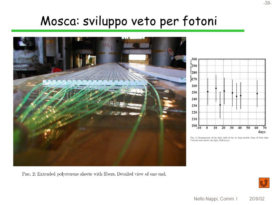 -39- Nello Nappi, Comm. I20/9/02 Mosca: sviluppo veto per fotoni