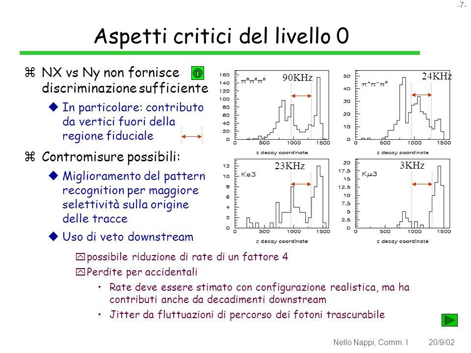 -18- Nello Nappi, Comm. I20/9/02 Molteplicità di celle x-y del prerad.(2) Taglia corto