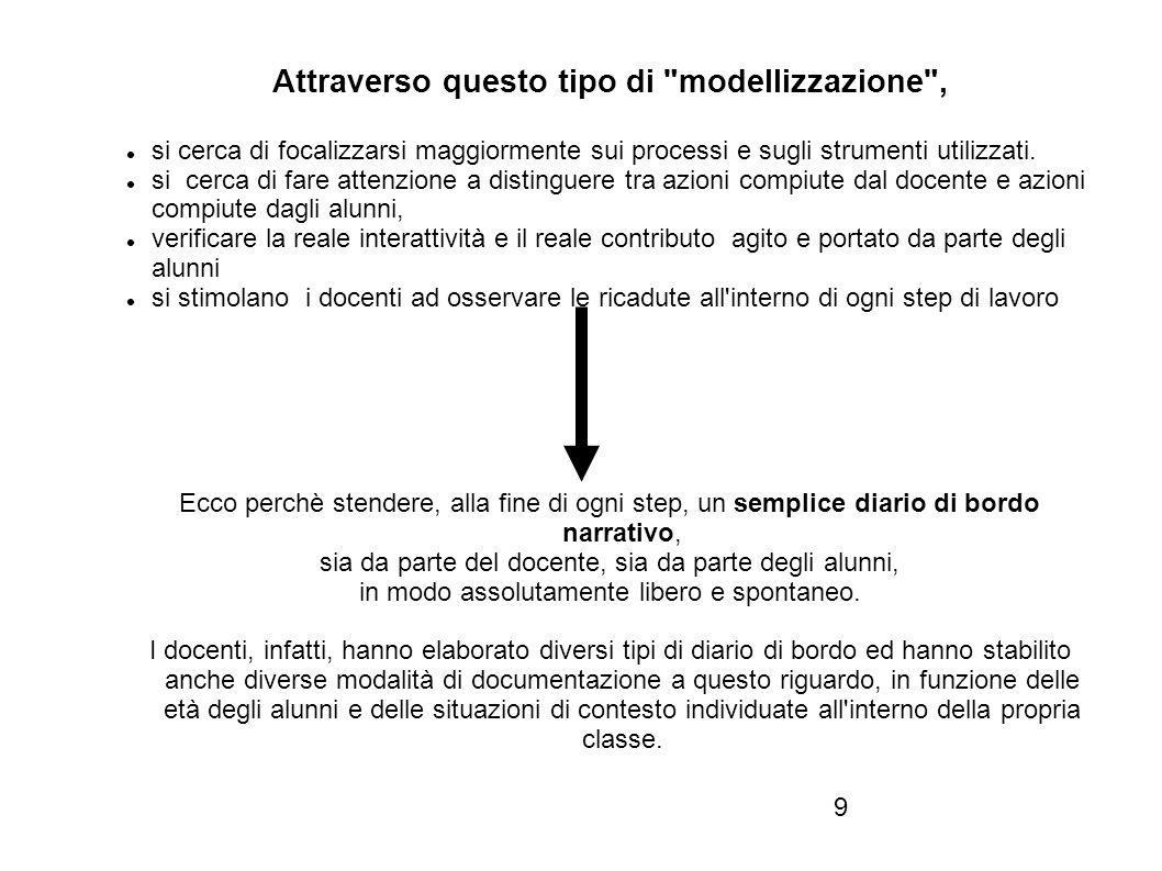 9 Attraverso questo tipo di modellizzazione , si cerca di focalizzarsi maggiormente sui processi e sugli strumenti utilizzati.