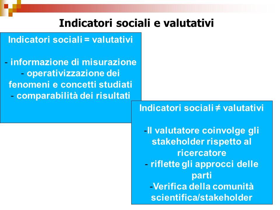 Indicatori sociali e valutativi Indicatori sociali = valutativi - informazione di misurazione - operativizzazione dei fenomeni e concetti studiati - c