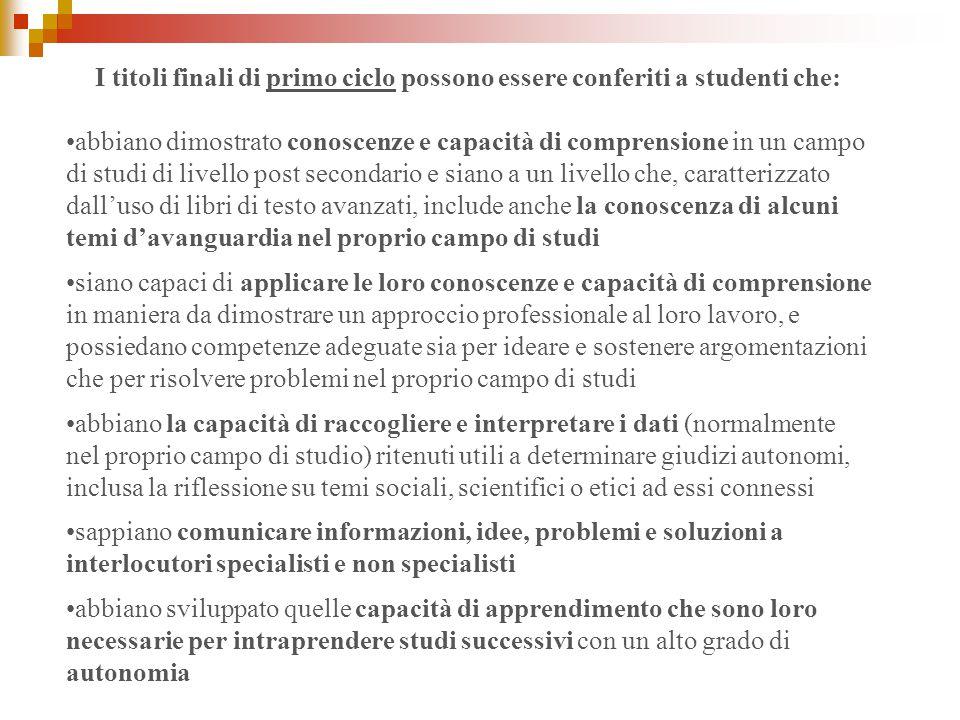 I titoli finali di primo ciclo possono essere conferiti a studenti che: abbiano dimostrato conoscenze e capacità di comprensione in un campo di studi