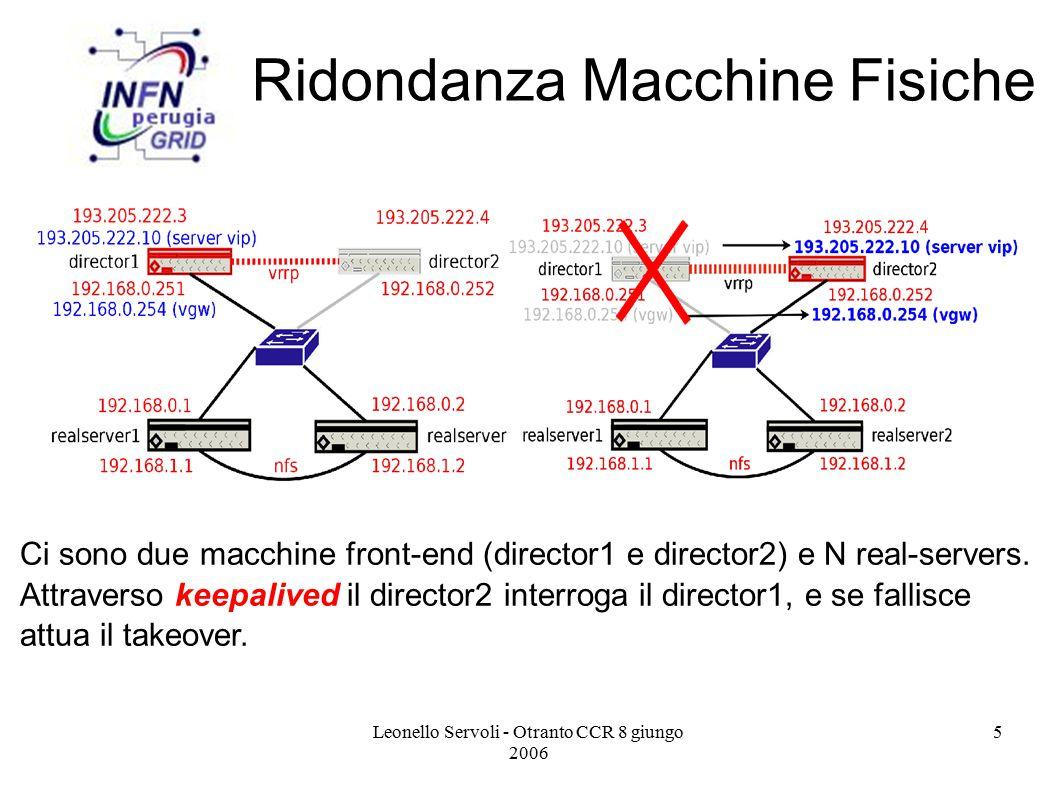 Leonello Servoli - Otranto CCR 8 giungo 2006 26 Real1Real2Real3Real4Real5Real6 VM images repository Master Private Switch VM Public Switch Rete privata di controllo Rete pubblica High Availability: Status