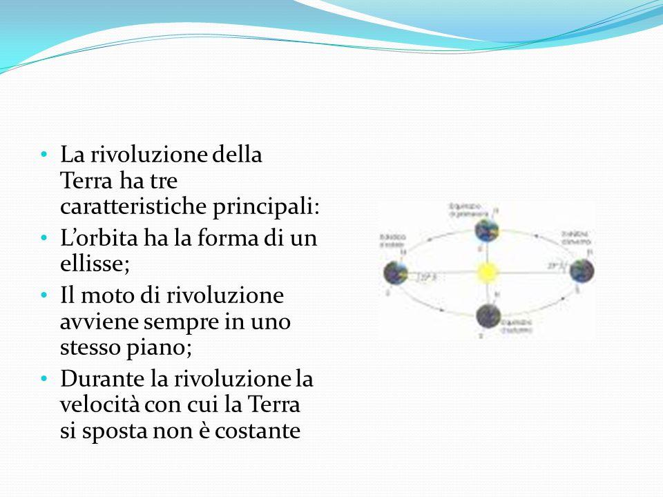 La rivoluzione della Terra ha tre caratteristiche principali: L'orbita ha la forma di un ellisse; Il moto di rivoluzione avviene sempre in uno stesso piano; Durante la rivoluzione la velocità con cui la Terra si sposta non è costante