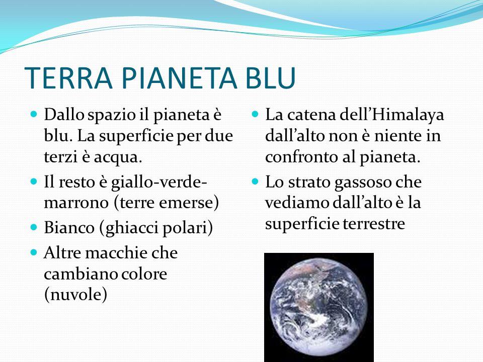 TERRA PIANETA BLU Dallo spazio il pianeta è blu.La superficie per due terzi è acqua.