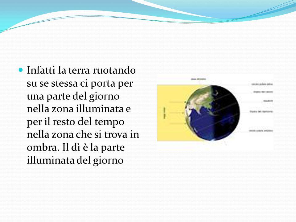 Infatti la terra ruotando su se stessa ci porta per una parte del giorno nella zona illuminata e per il resto del tempo nella zona che si trova in ombra.