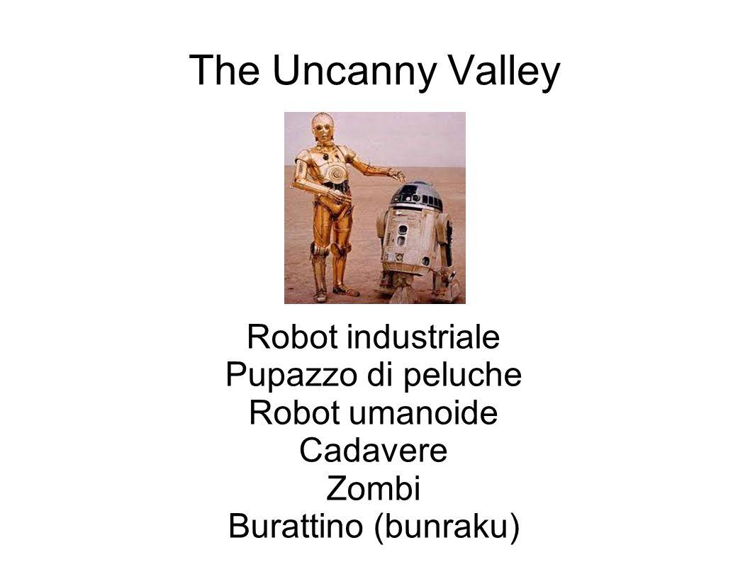 The Uncanny Valley Robot industriale Pupazzo di peluche Robot umanoide Cadavere Zombi Burattino (bunraku)