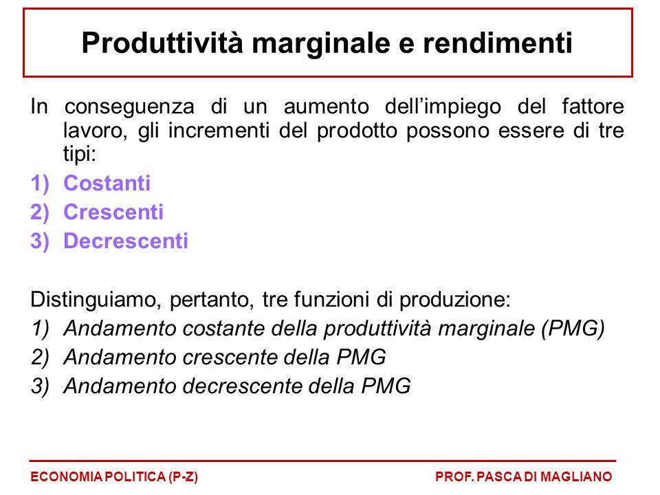 Produttività marginale e rendimenti In conseguenza di un aumento dell'impiego del fattore lavoro, gli incrementi del prodotto possono essere di tre tipi: 1)Costanti 2)Crescenti 3)Decrescenti Distinguiamo, pertanto, tre funzioni di produzione: 1)Andamento costante della produttività marginale (PMG) 2)Andamento crescente della PMG 3)Andamento decrescente della PMG ECONOMIA POLITICA (P-Z)PROF.