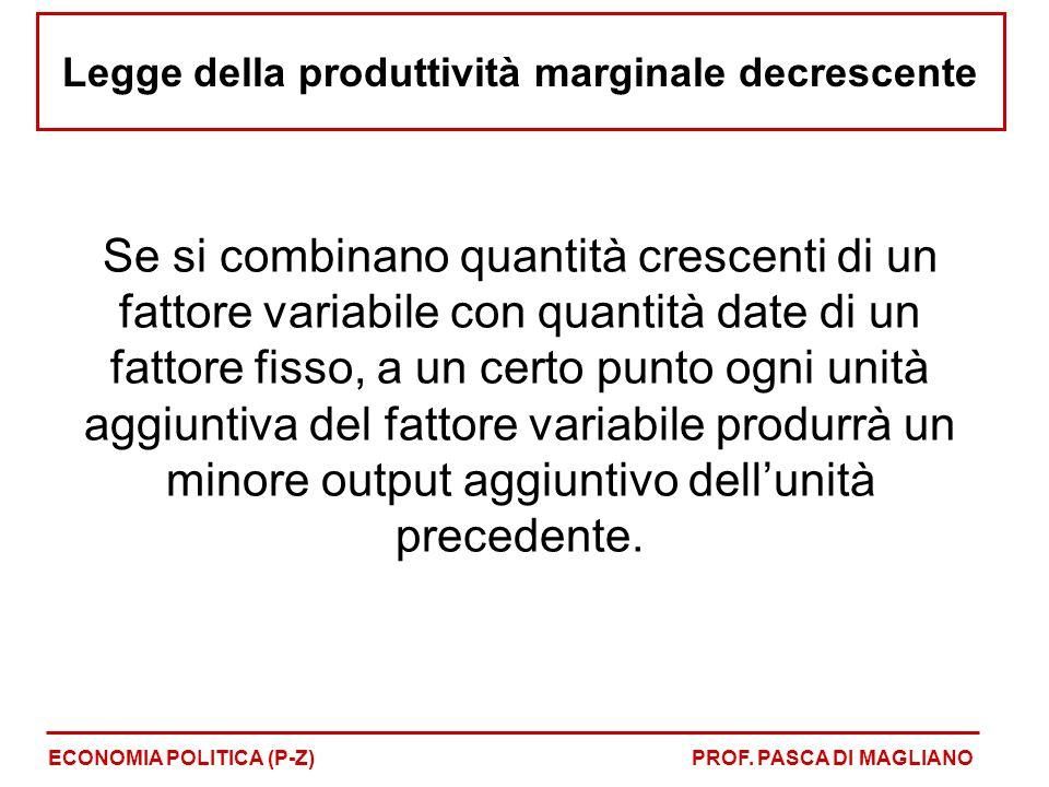 Legge della produttività marginale decrescente Se si combinano quantità crescenti di un fattore variabile con quantità date di un fattore fisso, a un