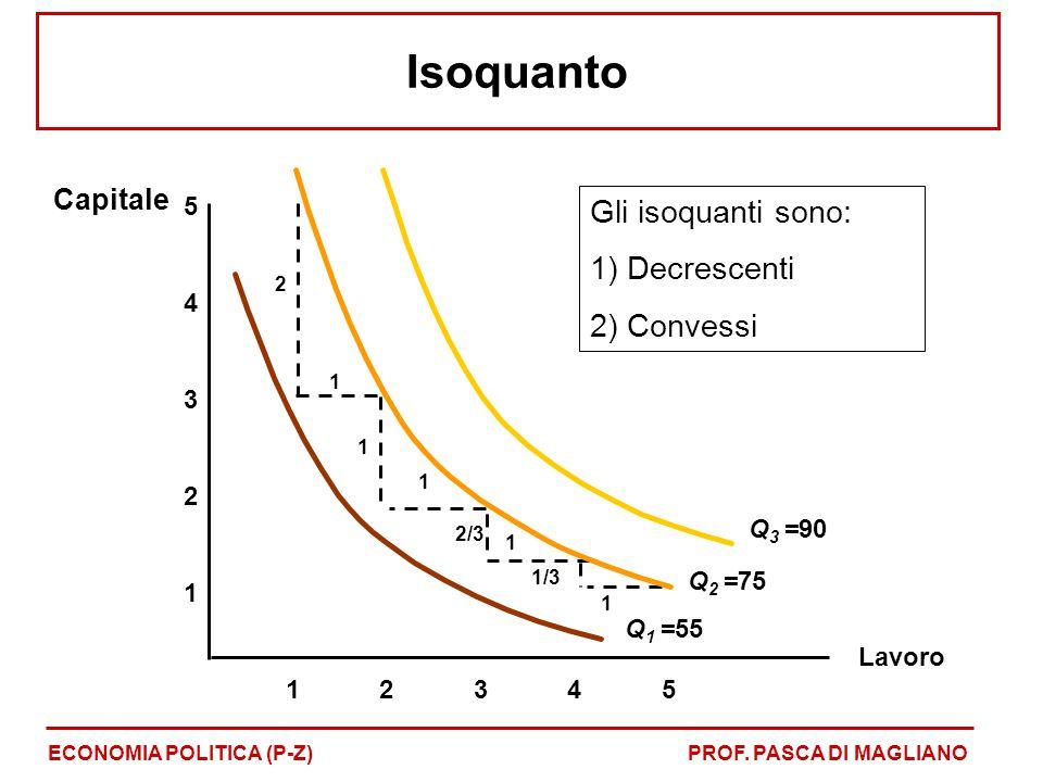 Isoquanto ECONOMIA POLITICA (P-Z)PROF. PASCA DI MAGLIANO 1 2 3 4 12345 5 Capitale 1 1 1 1 2 1 2/3 1/3 Q 1 =55 Q 2 =75 Q 3 =90 Lavoro Gli isoquanti son