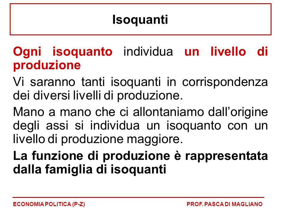 Isoquanti Ogni isoquanto individua un livello di produzione Vi saranno tanti isoquanti in corrispondenza dei diversi livelli di produzione.