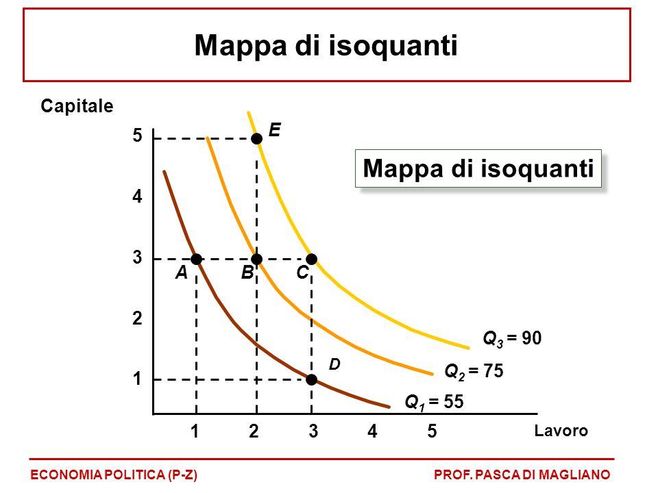 Mappa di isoquanti ECONOMIA POLITICA (P-Z)PROF. PASCA DI MAGLIANO Lavoro 1 2 3 4 12345 5 Q 1 = 55 A D B Q 2 = 75 Q 3 = 90 C E Capitale Mappa di isoqua