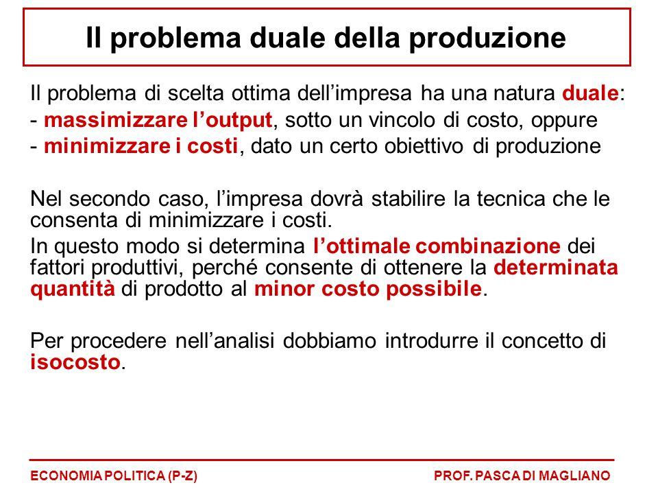 Il problema duale della produzione Il problema di scelta ottima dell'impresa ha una natura duale: - massimizzare l'output, sotto un vincolo di costo, oppure - minimizzare i costi, dato un certo obiettivo di produzione Nel secondo caso, l'impresa dovrà stabilire la tecnica che le consenta di minimizzare i costi.