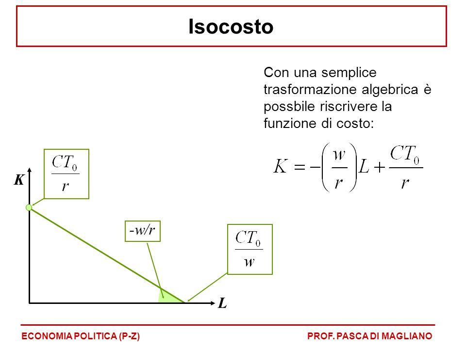 Isocosto Con una semplice trasformazione algebrica è possbile riscrivere la funzione di costo: ECONOMIA POLITICA (P-Z)PROF. PASCA DI MAGLIANO K -w/r L