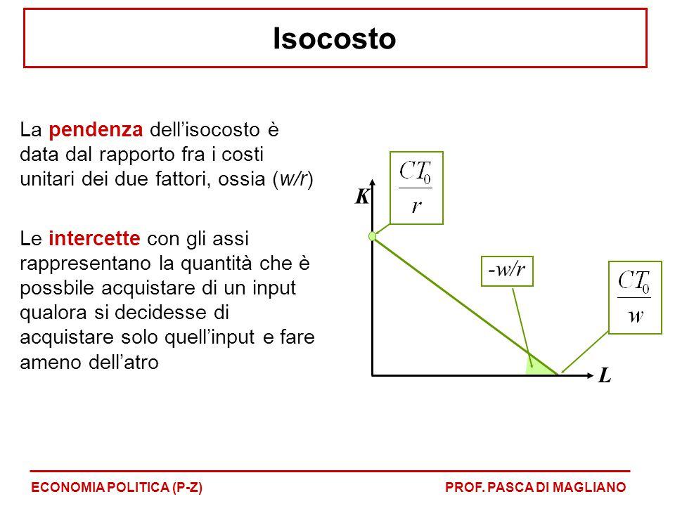 Isocosto La pendenza dell'isocosto è data dal rapporto fra i costi unitari dei due fattori, ossia (w/r) Le intercette con gli assi rappresentano la quantità che è possbile acquistare di un input qualora si decidesse di acquistare solo quell'input e fare ameno dell'atro ECONOMIA POLITICA (P-Z)PROF.