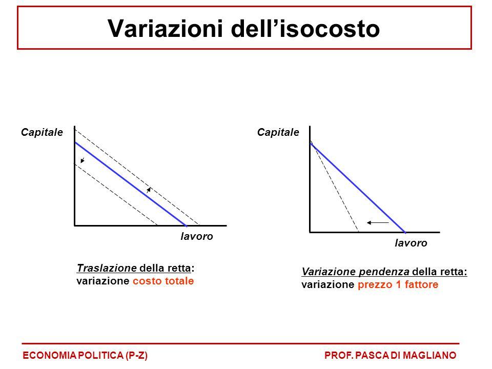 Variazioni dell'isocosto ECONOMIA POLITICA (P-Z)PROF. PASCA DI MAGLIANO Capitale lavoro Traslazione della retta: variazione costo totale Capitale lavo