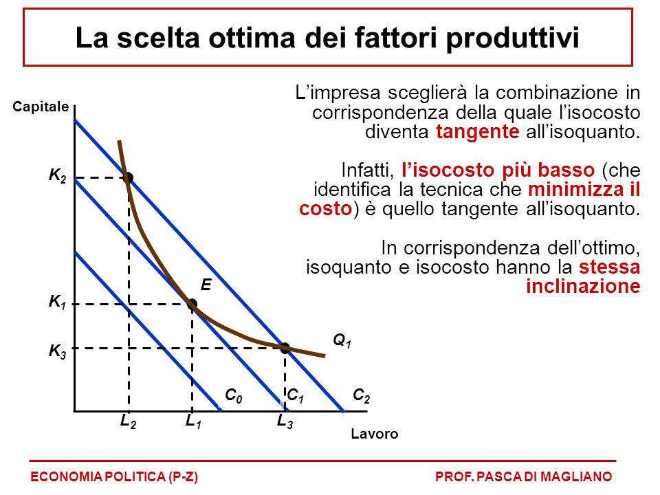 La scelta ottima dei fattori produttivi L'impresa sceglierà la combinazione in corrispondenza della quale l'isocosto diventa tangente all'isoquanto.