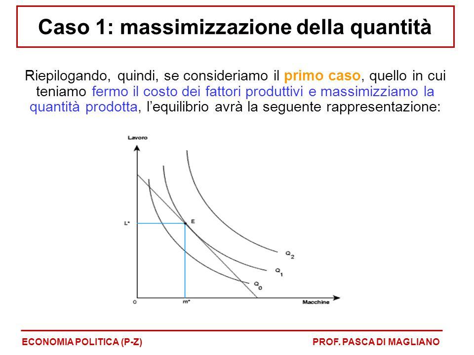Caso 1: massimizzazione della quantità Riepilogando, quindi, se consideriamo il primo caso, quello in cui teniamo fermo il costo dei fattori produttivi e massimizziamo la quantità prodotta, l'equilibrio avrà la seguente rappresentazione: ECONOMIA POLITICA (P-Z)PROF.