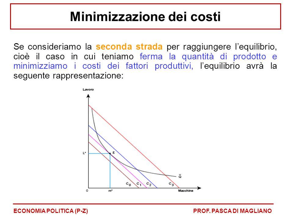 Minimizzazione dei costi Se consideriamo la seconda strada per raggiungere l'equilibrio, cioè il caso in cui teniamo ferma la quantità di prodotto e minimizziamo i costi dei fattori produttivi, l'equilibrio avrà la seguente rappresentazione: ECONOMIA POLITICA (P-Z)PROF.