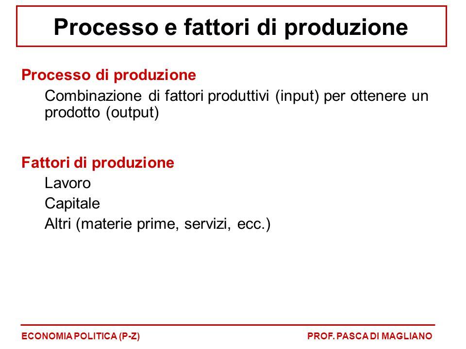 Processo e fattori di produzione Processo di produzione Combinazione di fattori produttivi (input) per ottenere un prodotto (output) Fattori di produzione Lavoro Capitale Altri (materie prime, servizi, ecc.) ECONOMIA POLITICA (P-Z)PROF.