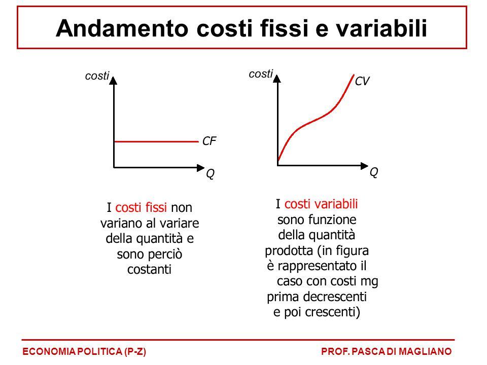 Andamento costi fissi e variabili ECONOMIA POLITICA (P-Z)PROF. PASCA DI MAGLIANO