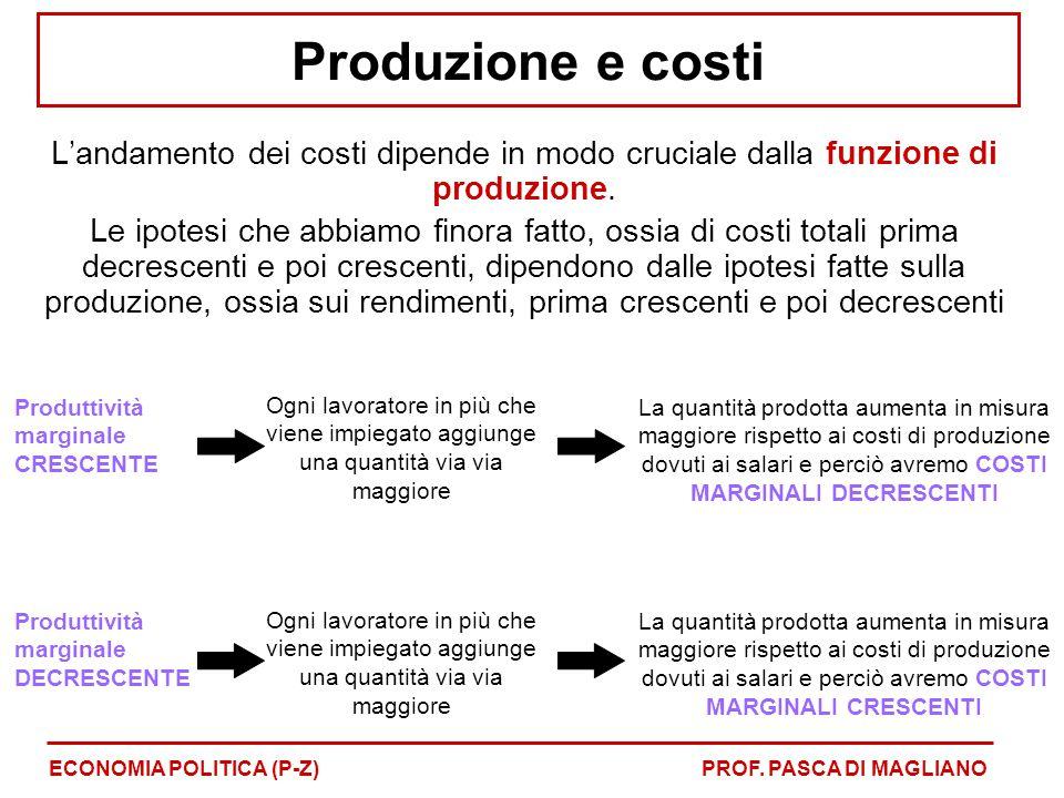 Produzione e costi L'andamento dei costi dipende in modo cruciale dalla funzione di produzione. Le ipotesi che abbiamo finora fatto, ossia di costi to