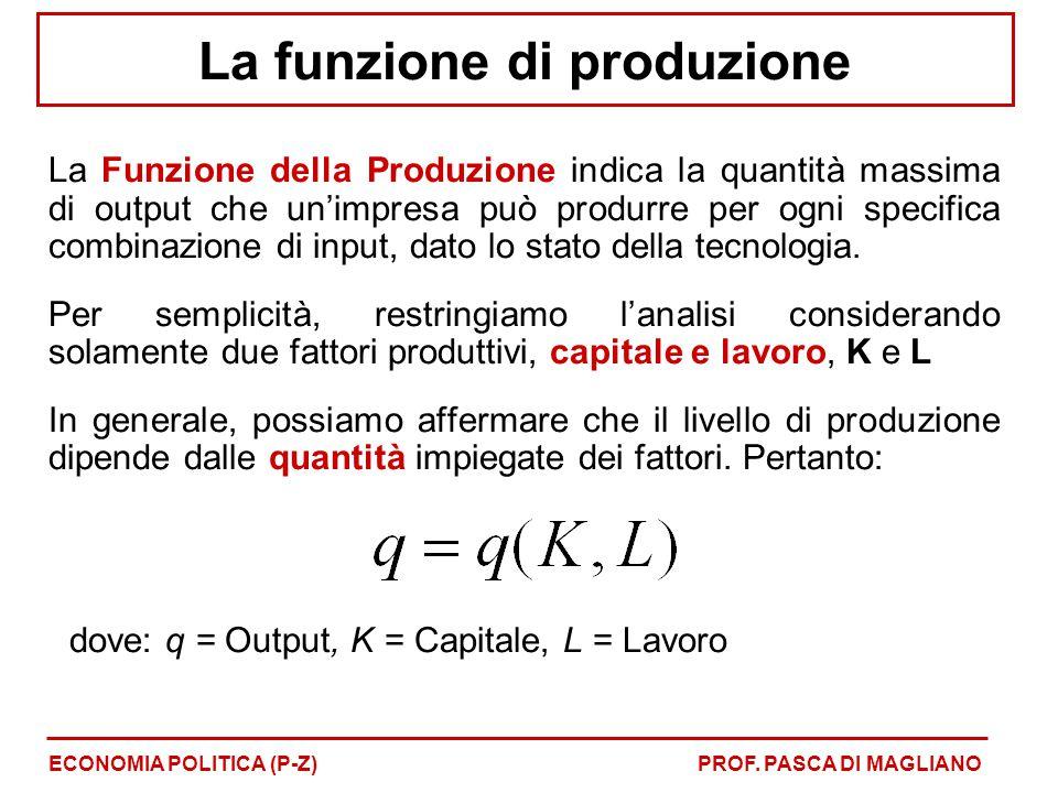 La funzione di produzione q = q(K,L) quindi, misura il legame fra il livello di produzione e la quantità dei fattori produttivi impiegati.