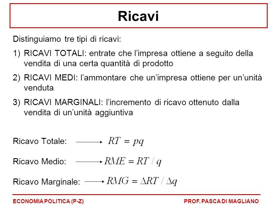 Ricavi Distinguiamo tre tipi di ricavi: 1)RICAVI TOTALI: entrate che l'impresa ottiene a seguito della vendita di una certa quantità di prodotto 2)RIC