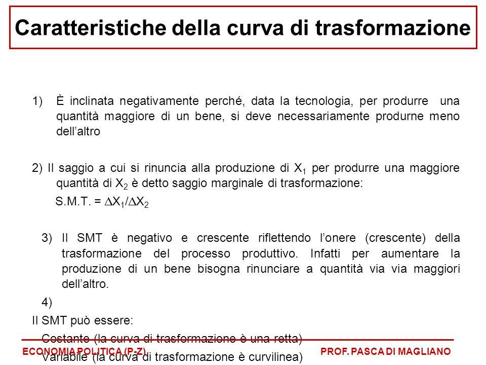 Caratteristiche della curva di trasformazione 1)È inclinata negativamente perché, data la tecnologia, per produrre una quantità maggiore di un bene, si deve necessariamente produrne meno dell'altro 2) Il saggio a cui si rinuncia alla produzione di X 1 per produrre una maggiore quantità di X 2 è detto saggio marginale di trasformazione: S.M.T.