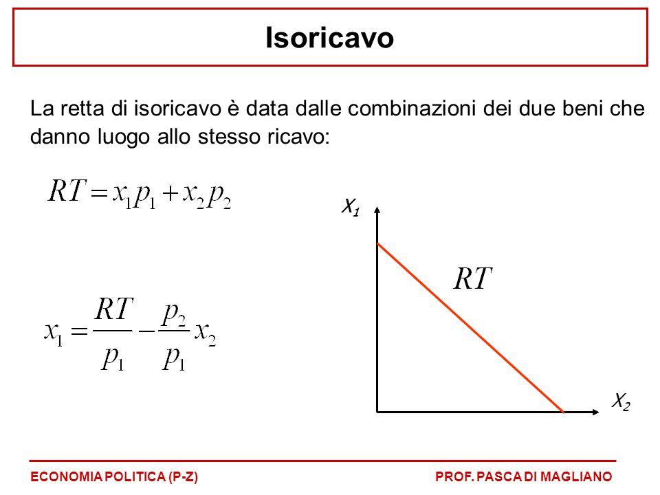 Isoricavo La retta di isoricavo è data dalle combinazioni dei due beni che danno luogo allo stesso ricavo: ECONOMIA POLITICA (P-Z)PROF. PASCA DI MAGLI