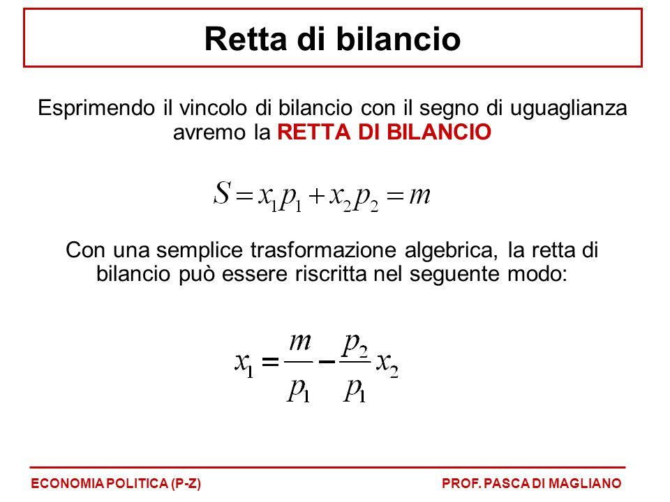 Retta di bilancio Esprimendo il vincolo di bilancio con il segno di uguaglianza avremo la RETTA DI BILANCIO Con una semplice trasformazione algebrica, la retta di bilancio può essere riscritta nel seguente modo: ECONOMIA POLITICA (P-Z)PROF.