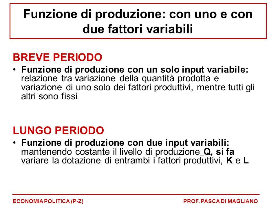 Funzione di produzione: con uno e con due fattori variabili ECONOMIA POLITICA (P-Z)PROF. PASCA DI MAGLIANO BREVE PERIODO Funzione di produzione con un