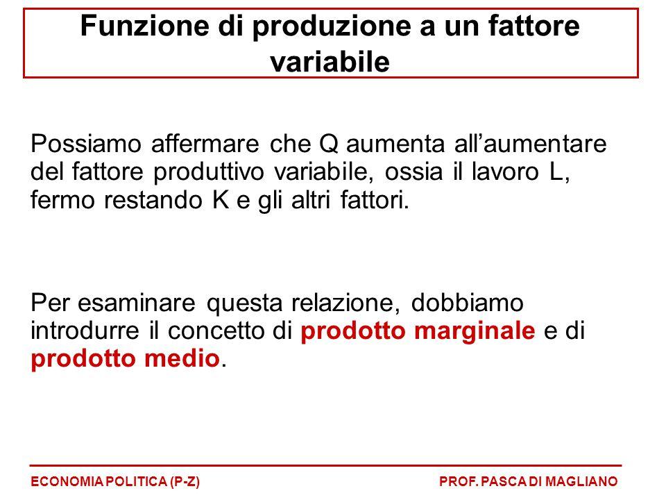 Funzione di produzione a un fattore variabile Possiamo affermare che Q aumenta all'aumentare del fattore produttivo variabile, ossia il lavoro L, fermo restando K e gli altri fattori.
