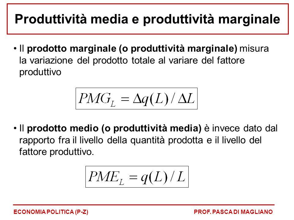 Produttività media e produttività marginale ECONOMIA POLITICA (P-Z)PROF. PASCA DI MAGLIANO Il prodotto marginale (o produttività marginale) misura la