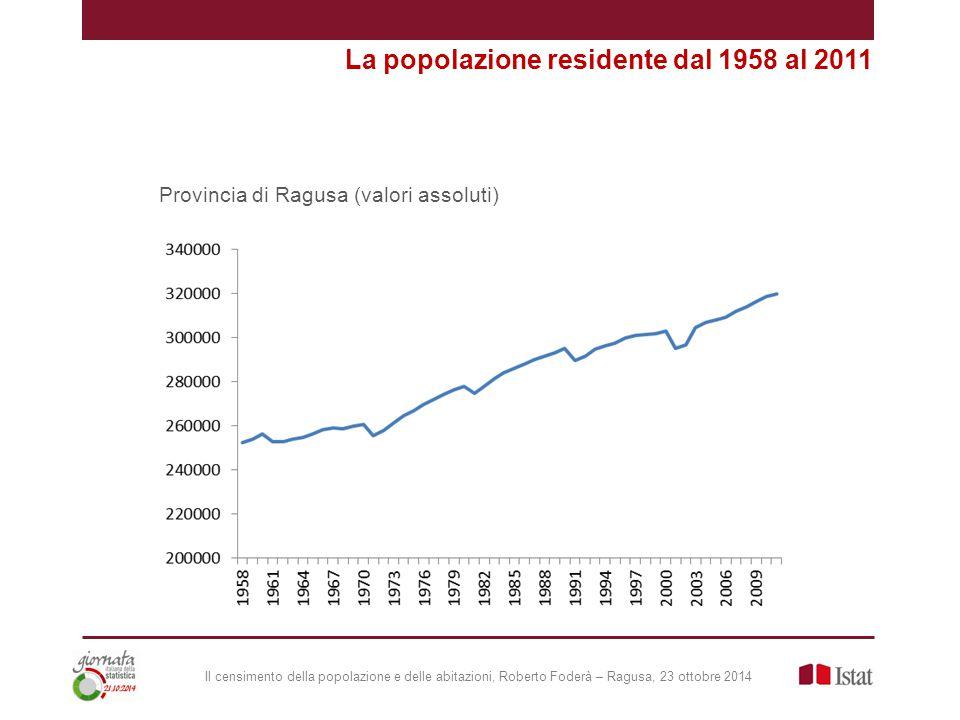 Il censimento della popolazione e delle abitazioni, Roberto Foderà – Ragusa, 23 ottobre 2014 La popolazione residente dal 1958 al 2011 Provincia di Ragusa (valori assoluti)