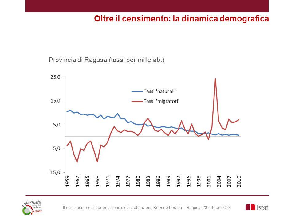 Il censimento della popolazione e delle abitazioni, Roberto Foderà – Ragusa, 23 ottobre 2014 Oltre il censimento: la dinamica demografica Provincia di Ragusa (tassi per mille ab.)