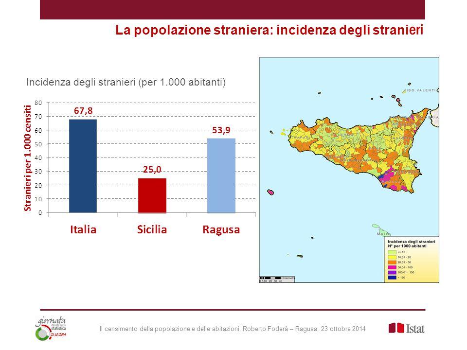 Il censimento della popolazione e delle abitazioni, Roberto Foderà – Ragusa, 23 ottobre 2014 La popolazione straniera: incidenza degli strani eri Incidenza degli stranieri (per 1.000 abitanti)
