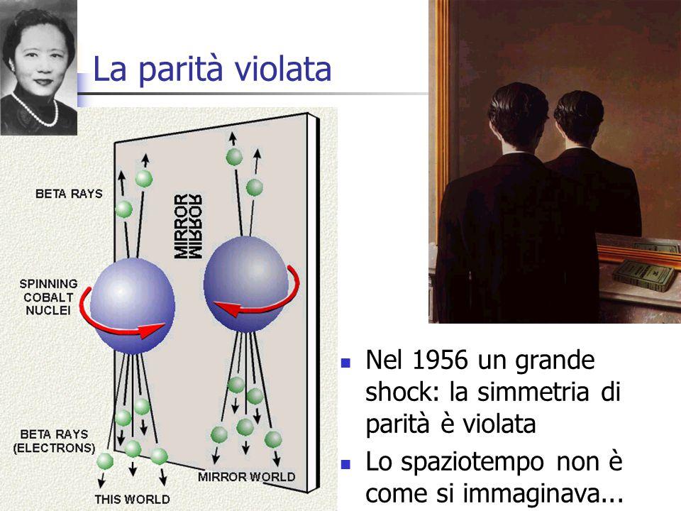 10 La parità violata Nel 1956 un grande shock: la simmetria di parità è violata Lo spaziotempo non è come si immaginava...