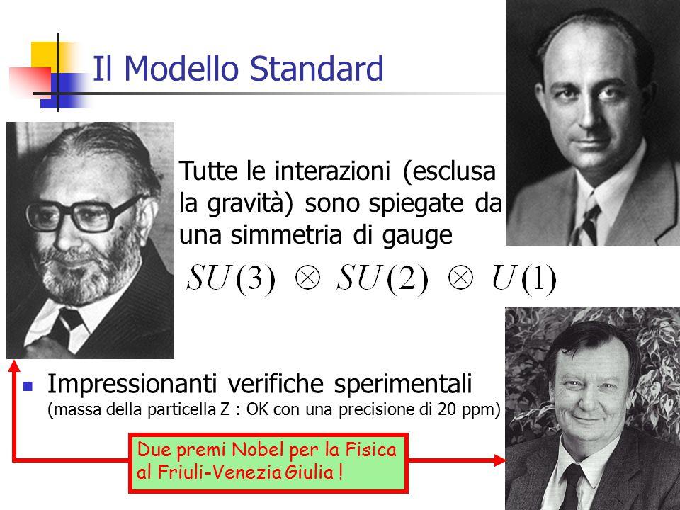 15 Il Modello Standard Impressionanti verifiche sperimentali (massa della particella Z : OK con una precisione di 20 ppm) Tutte le interazioni (esclusa la gravità) sono spiegate da una simmetria di gauge Due premi Nobel per la Fisica al Friuli-Venezia Giulia !