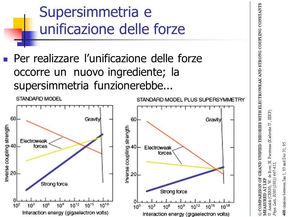 18 Supersimmetria e unificazione delle forze Per realizzare l'unificazione delle forze occorre un nuovo ingrediente; la supersimmetria funzionerebbe...