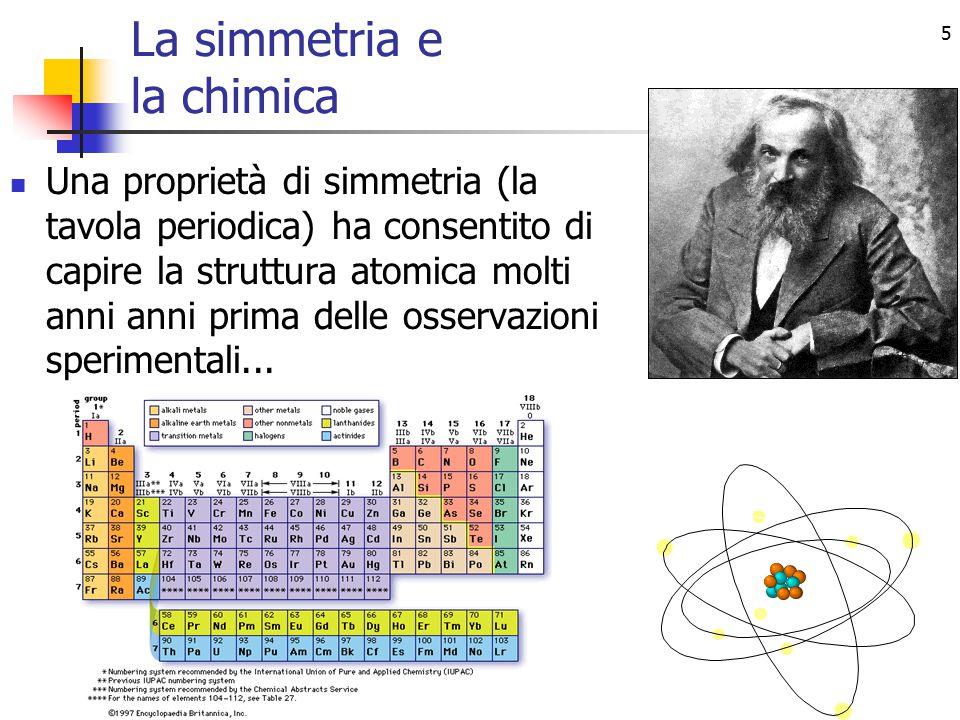 5 La simmetria e la chimica Una proprietà di simmetria (la tavola periodica) ha consentito di capire la struttura atomica molti anni anni prima delle osservazioni sperimentali...