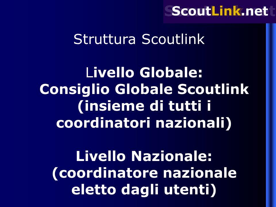 Struttura Scoutlink Livello Globale: Consiglio Globale Scoutlink (insieme di tutti i coordinatori nazionali) Livello Nazionale: (coordinatore nazional