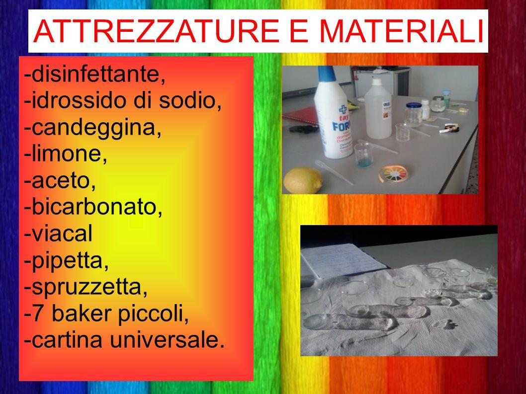 ATTREZZATURE E MATERIALI -disinfettante, -idrossido di sodio, -candeggina, -limone, -aceto, -bicarbonato, -viacal -pipetta, -spruzzetta, -7 baker picc