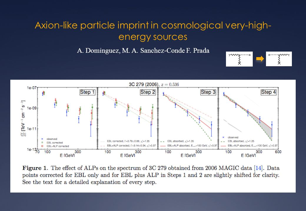 Axion-like particle imprint in cosmological very-high- energy sources A.