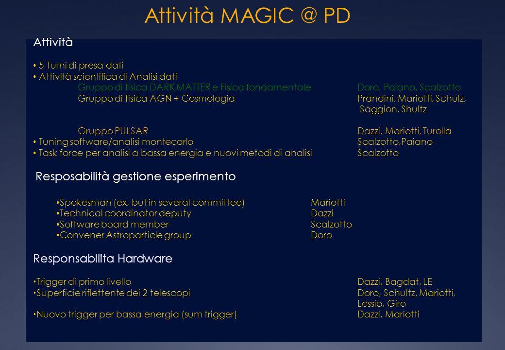 Gruppo MAGIC_PD e richieste finanziarie