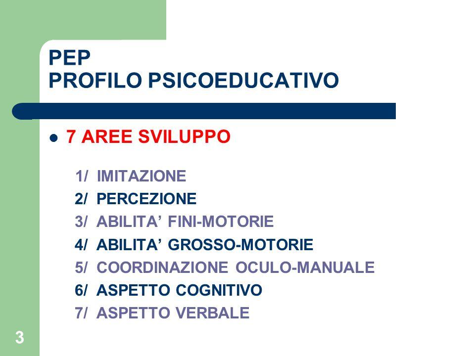 3 PEP PROFILO PSICOEDUCATIVO 7 AREE SVILUPPO 1/ IMITAZIONE 2/ PERCEZIONE 3/ ABILITA' FINI-MOTORIE 4/ ABILITA' GROSSO-MOTORIE 5/ COORDINAZIONE OCULO-MA
