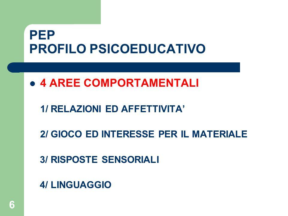 6 PEP PROFILO PSICOEDUCATIVO 4 AREE COMPORTAMENTALI 1/ RELAZIONI ED AFFETTIVITA' 2/ GIOCO ED INTERESSE PER IL MATERIALE 3/ RISPOSTE SENSORIALI 4/ LING